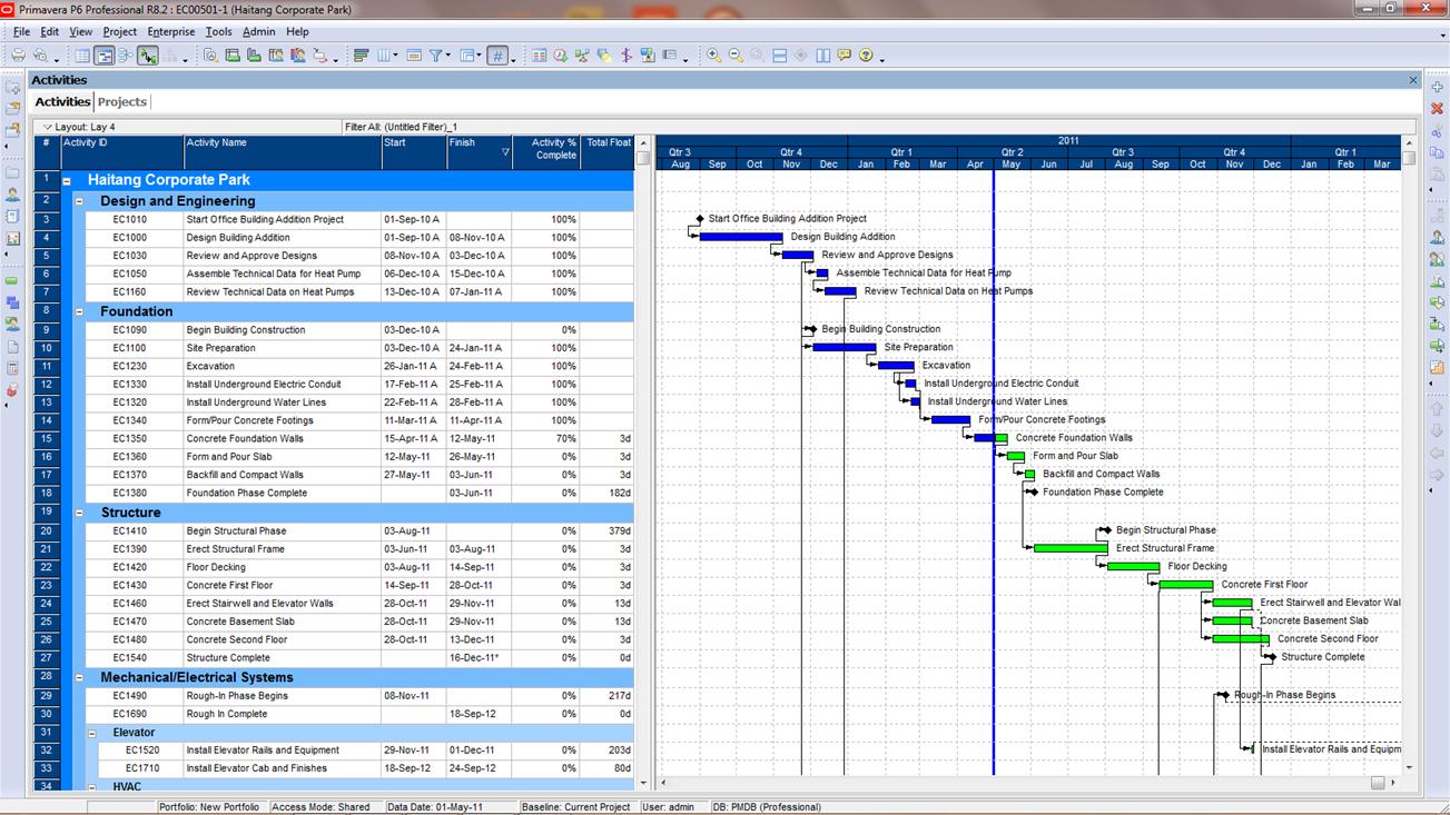 Primavera P6 Software